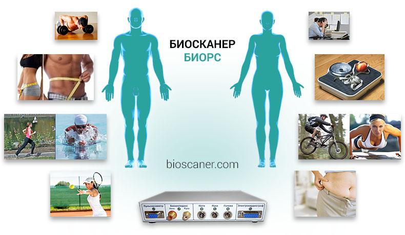 www.bioscaner.com